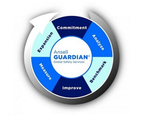 Introduction to Ansell GUARDIAN