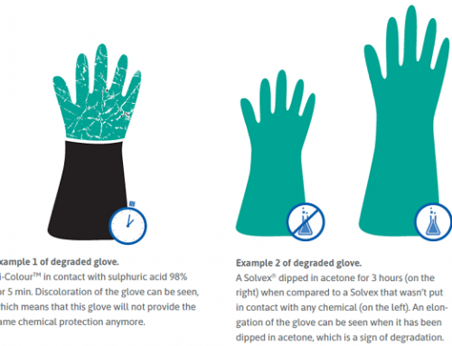 Parameters Influencing Chemical Protective Gloves Usage